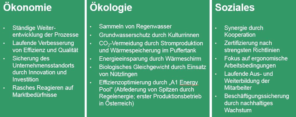 Nachhaltigkeit_2